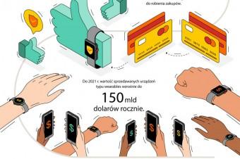 Badanie Mastercard: 27% polskich konsumentów chce płacić urządzeniami typu wearables
