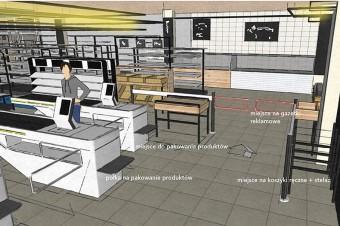 Remodeling sklepu – czyli jak zaprojektować salę sprzedaży, aby zbudować lojalność klienta